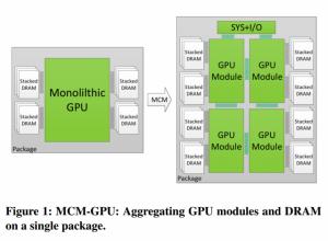 GPU -1