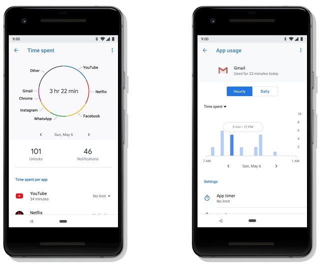 How to Get Google's Digital WellBeing Feature on any Android Phone