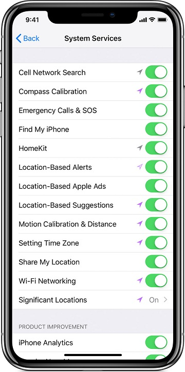How to Stop Apps From Tracking Your Location in iPhone