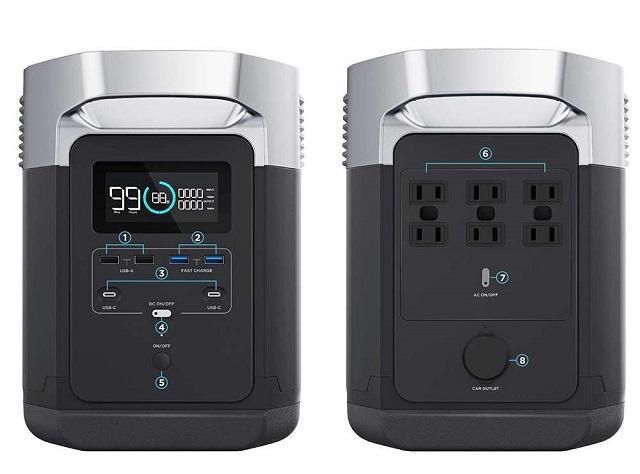 Best Battery Powered Generator DELTA 1300 Power Station